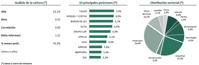Datos Metavalor