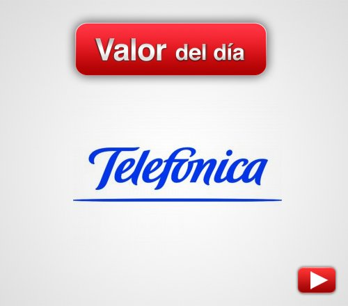 TELEFÓNICA: análisis técnico