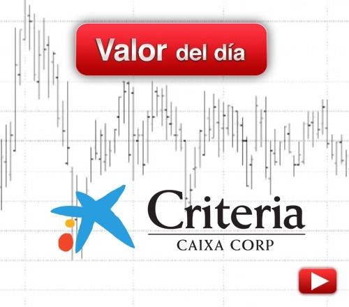 CRITERIA CAIXA CORP: análisis técnico