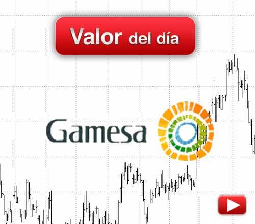 Gamesa: análisis técnico