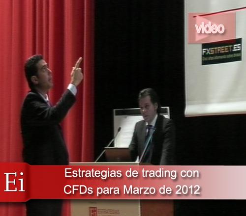 Estrategias de trading con CFDs para Marzo