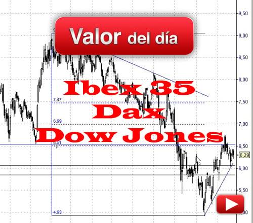 Ibex, DAX y Dow Jones: análisis técnico