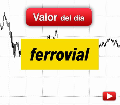 Ferrovial: análisis técnico