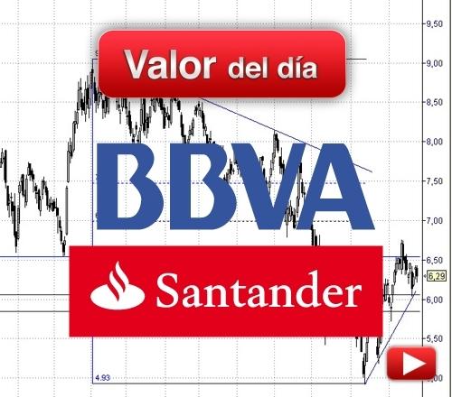 BANCO SANTANDER Y BBVA: análisis técnico