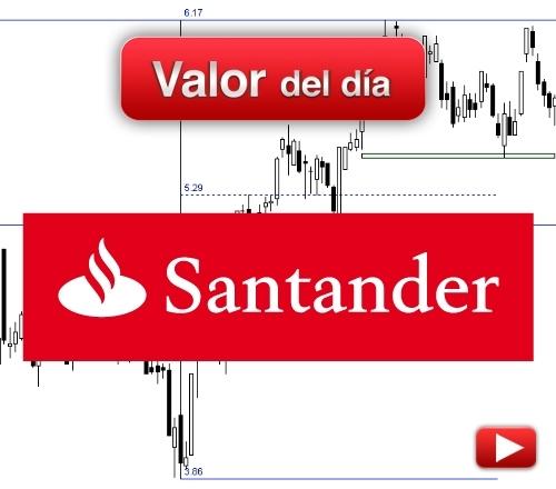 BANCO SANTANDER: análisis técnico
