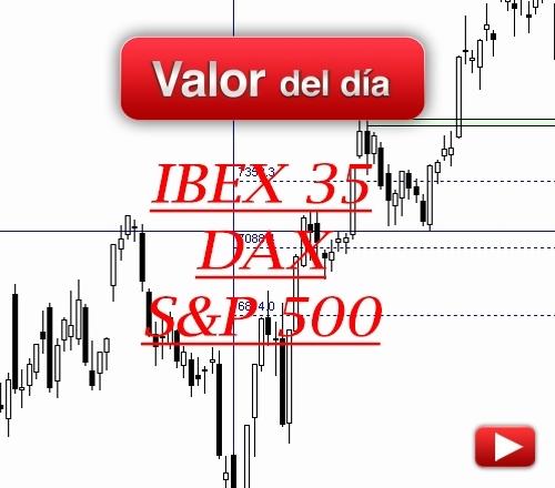 IBEX 35, S&P 500 y DAX: análisis técnico
