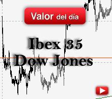 Trading en Ibex 35 y Dow Jones