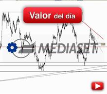Trading en Mediaset