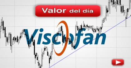 Trading en Viscofan