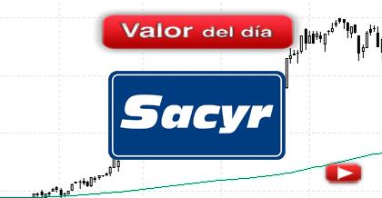 Trading en Sacyr