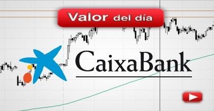 Trading en Caixabank