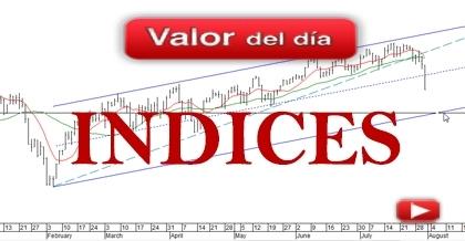 Trading en Ibex 35, Dax y EuroStoxx 50