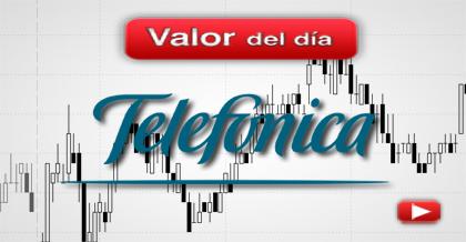 Trading en Telefónica
