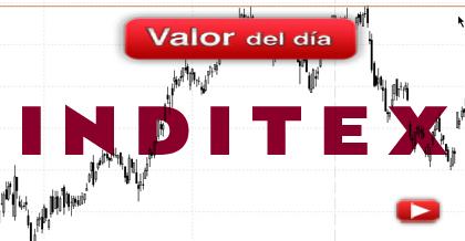 Trading en Inditex