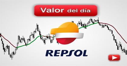 Trading en Repsol