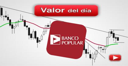 Trading en Banco Popular