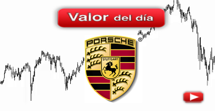 Trading en Porsche