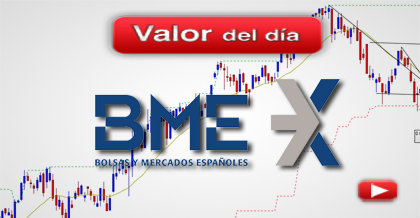 Trading en BME