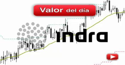 Trading en Indra
