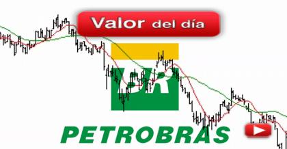 Trading en Petrobras