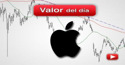 Trading en Apple