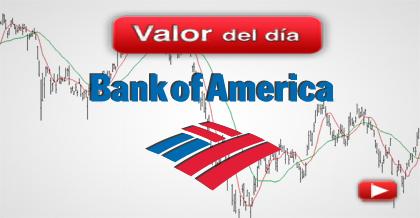 Trading en Bank of America