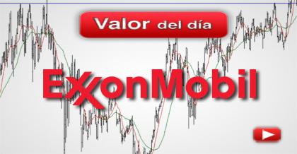 Trading en Exxon