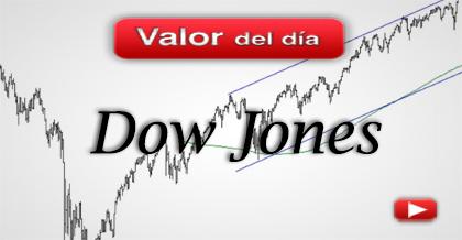 Trading en el Dow Jones