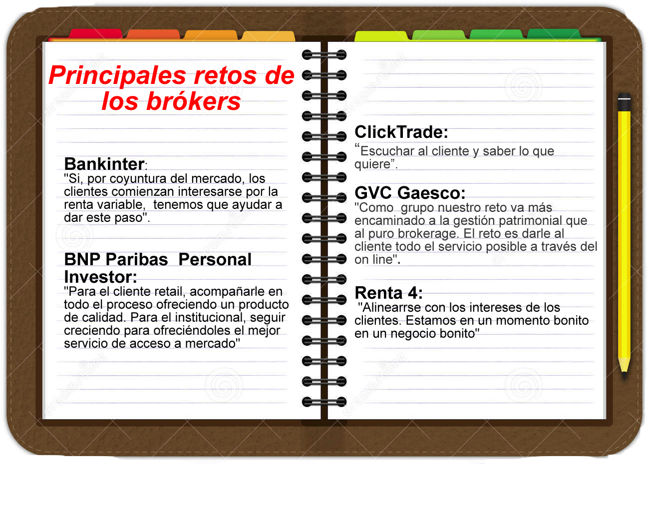 Retos brokers
