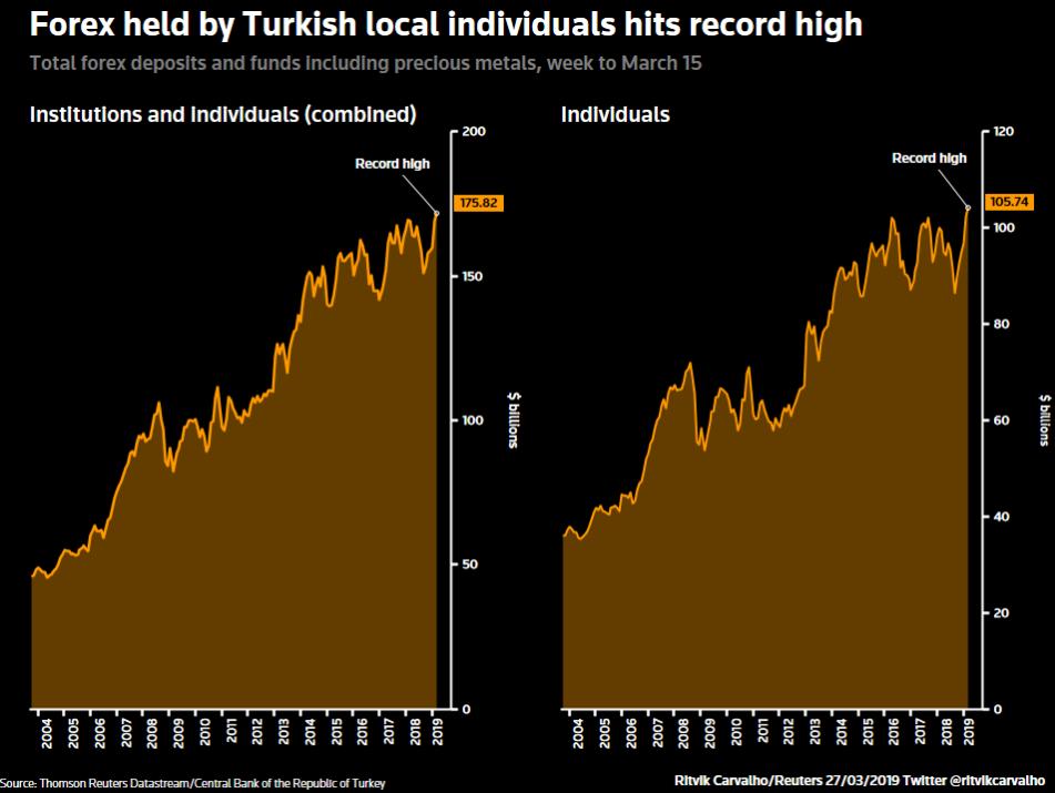 Turquía y una elección clave para el futuro de Erdogan