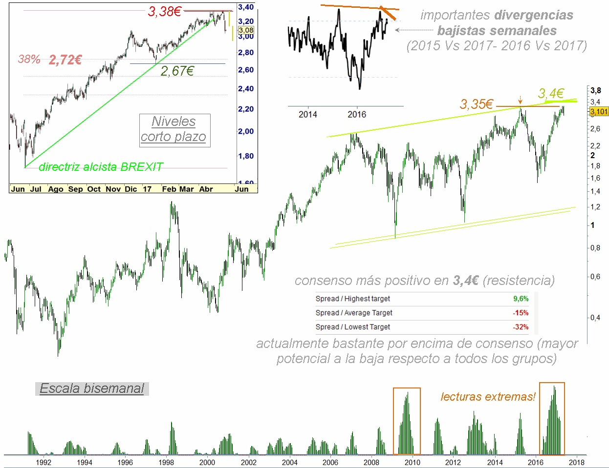 Mapfre Faus