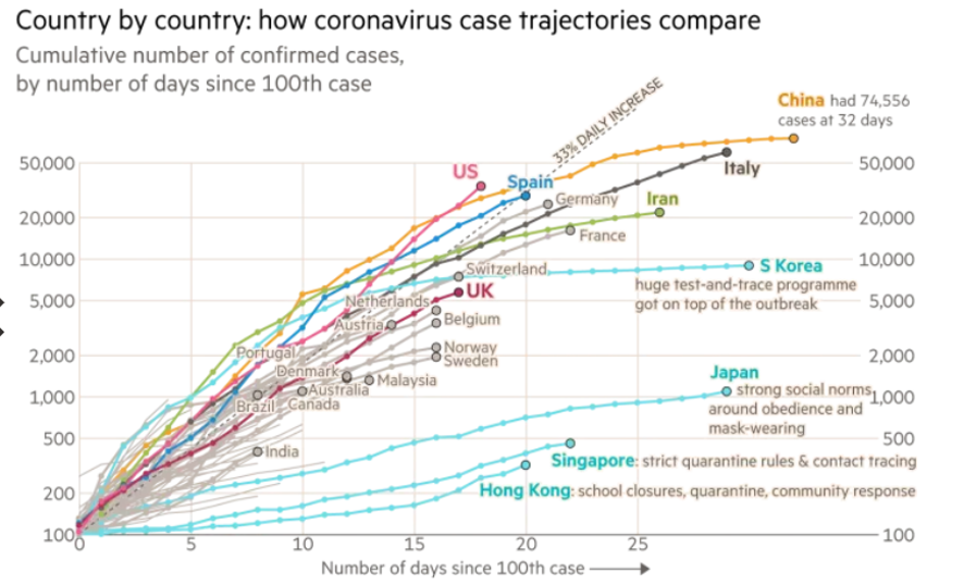 Cifras Coronavirus a