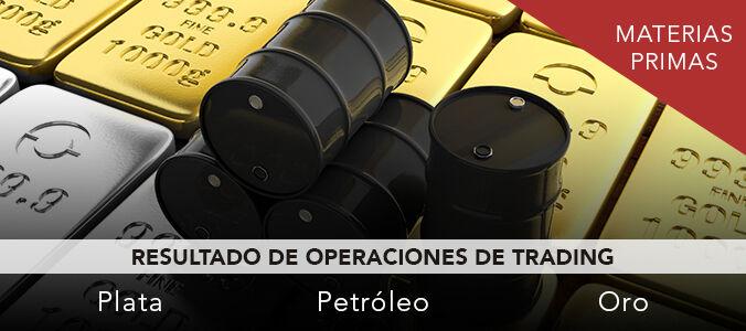 Petróleo: gestión operaciones de trading CP. ¡ Lo que nunca debemos hacer!