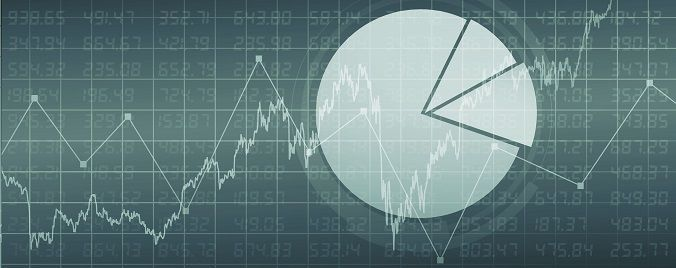 S&P500: Evolución semanal de los sectores