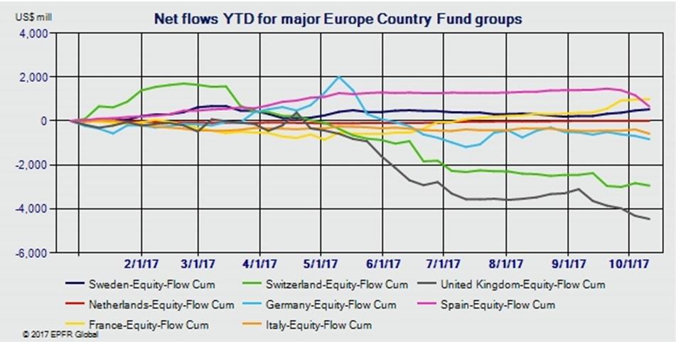 Fondos de renta variable europea