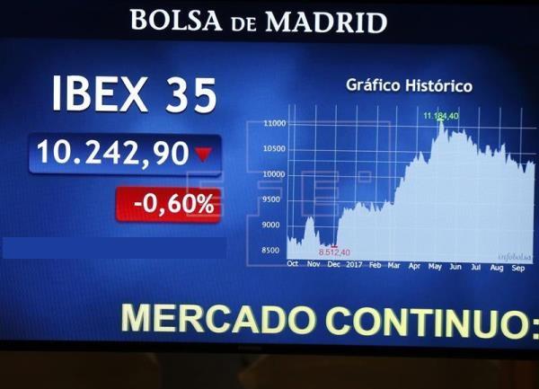 valores del ibex 35 en el TOP 22 del mercado continuo