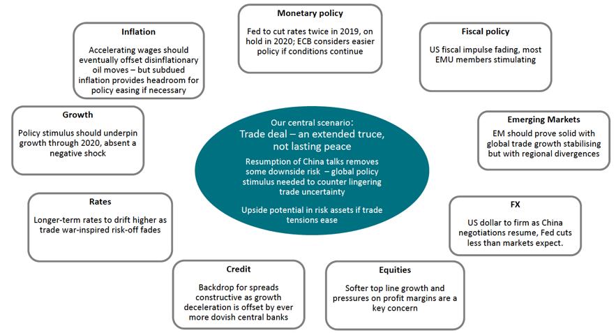 Indicadores clave de la estrategia de opciones binarias para Asia