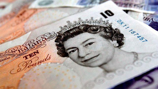 Efectos del Brexit sobre la libra