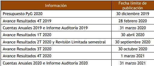 calendario_de_publicacion_NBI