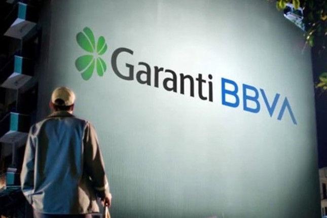 BBVA y Garanti Bank