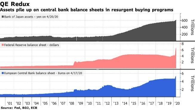 reducción del QE