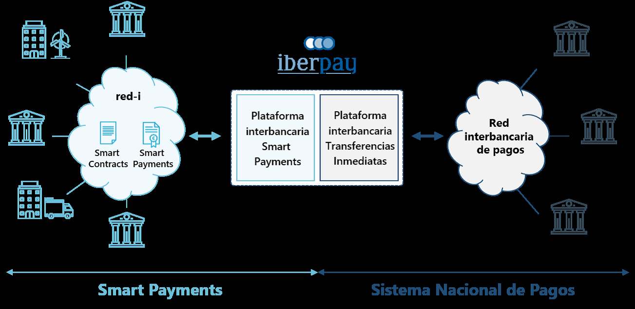El BCE y el Banco de España asumen el debate de la regulación de criptomonedas y del euro digital
