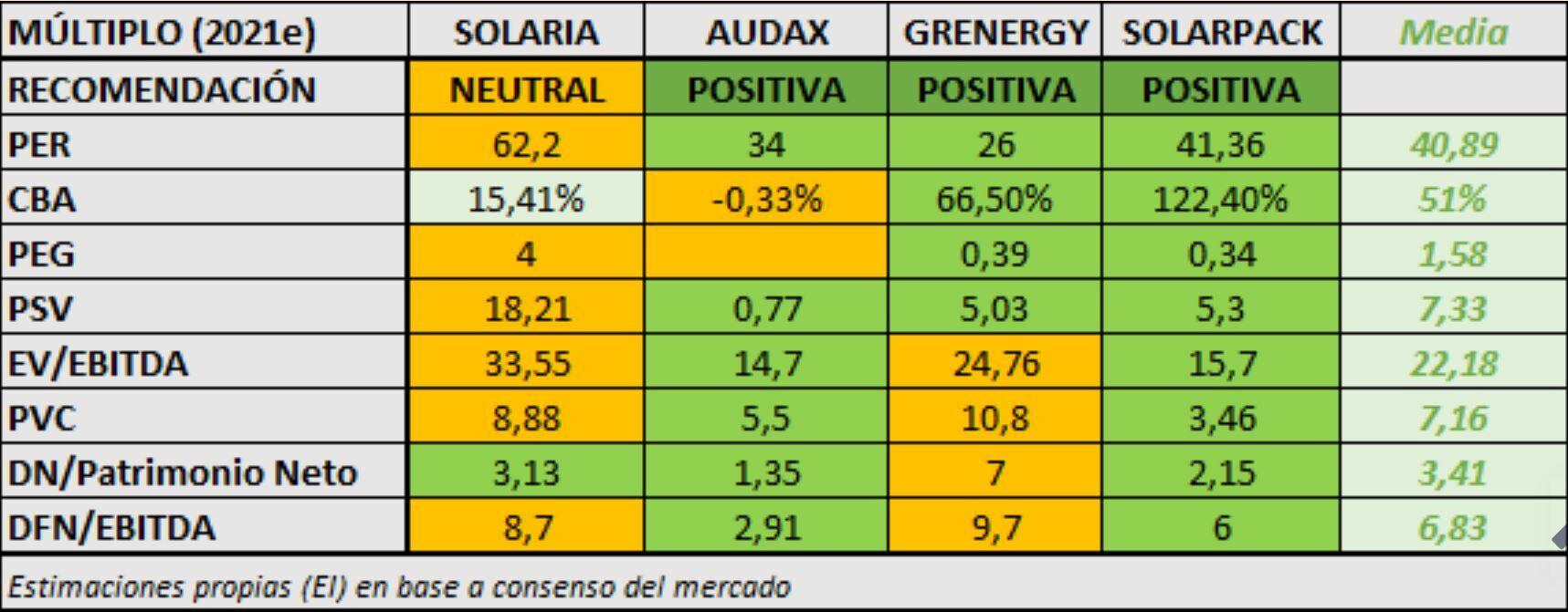 Podstawowe dane Audax