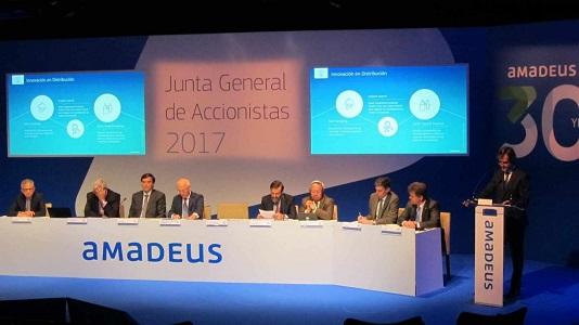 Análisis técnico de Amadeus y estrategia con warrants